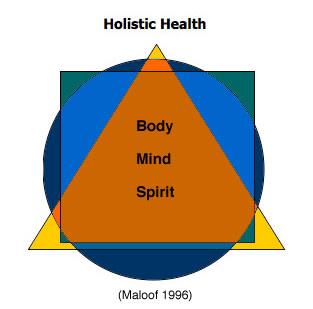 holistic health 2 resized 600