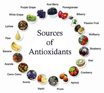 antioxidant sources